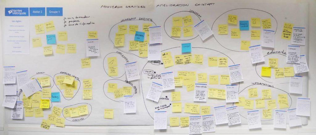Cartographie des besoins pour l'application Nantes Dans Ma Poche